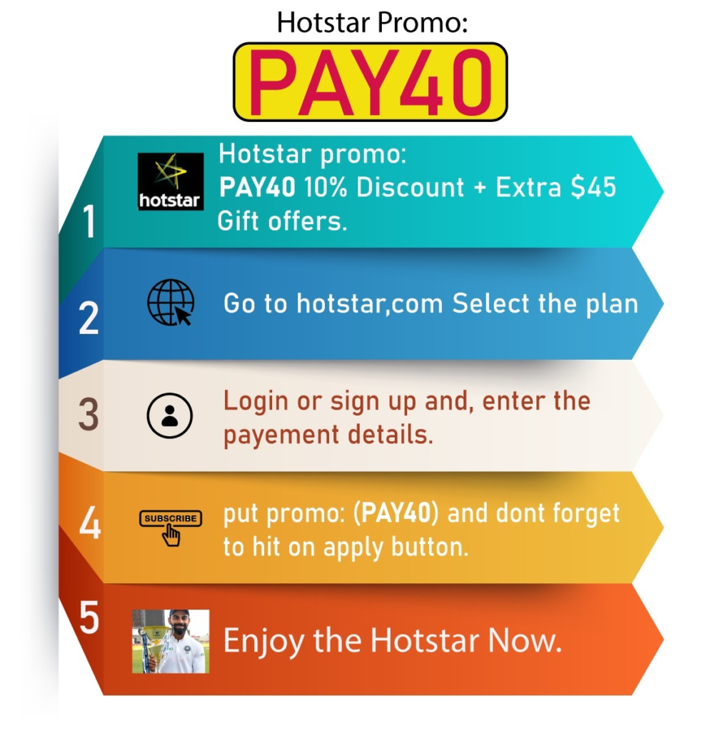 Hotstar Subscription offer USE PROMO CODE : PAY40